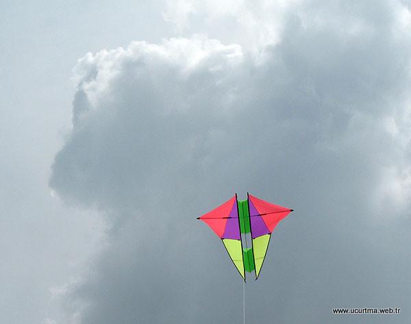 Mekik uçurtmanın kuyruksuz uçuşu