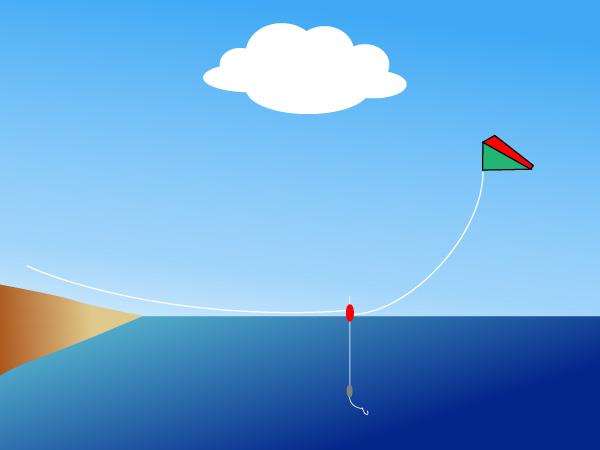 Uçurtma ile balık tutma