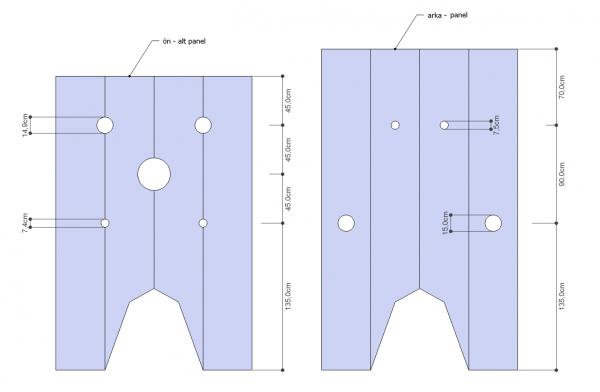 Flowform uçurtma panellerine açılacak deliklerin boyut ve yeri